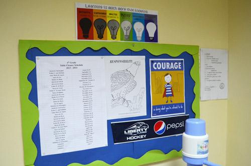 Sixth Grade Classroom - character board
