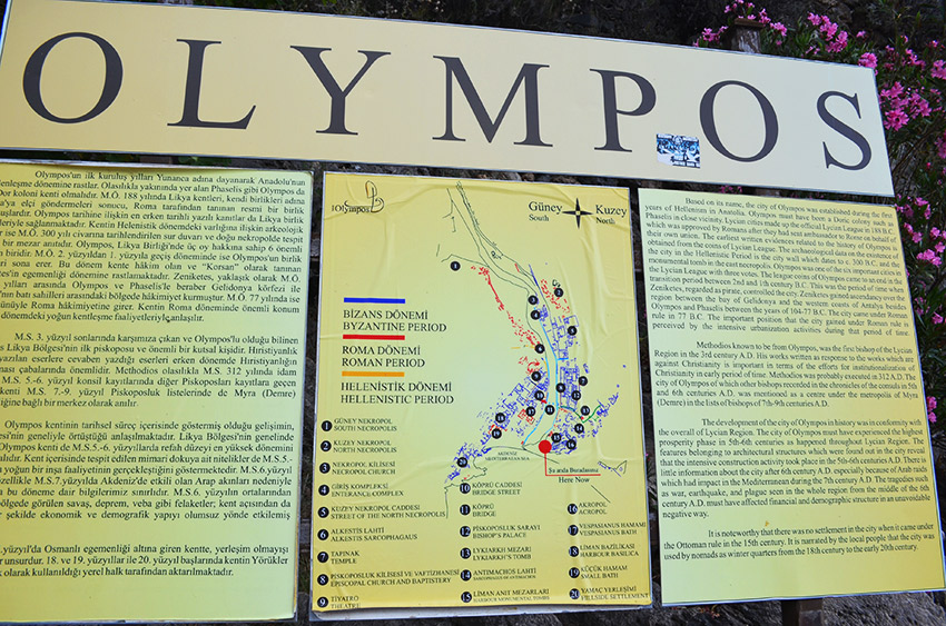 Sign for Olympos